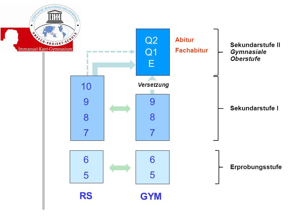 GYM RS Abitur Q2 Q1 E Fachabitur Versetzung Sekundarstufe II Gymnasiale Oberstufe Sekundarstufe I Erprobungsstufe 9876598765 10 9 8 7 6 5