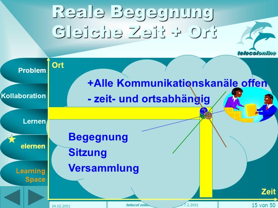 Problem Kollaboration Lernen elernen telecolonline Learning Space telecol online Präsentation vom 7.2.2001 14 von 50 24.02.2001 Wie gestalten wir Lernen online Im virtuellen Raum...