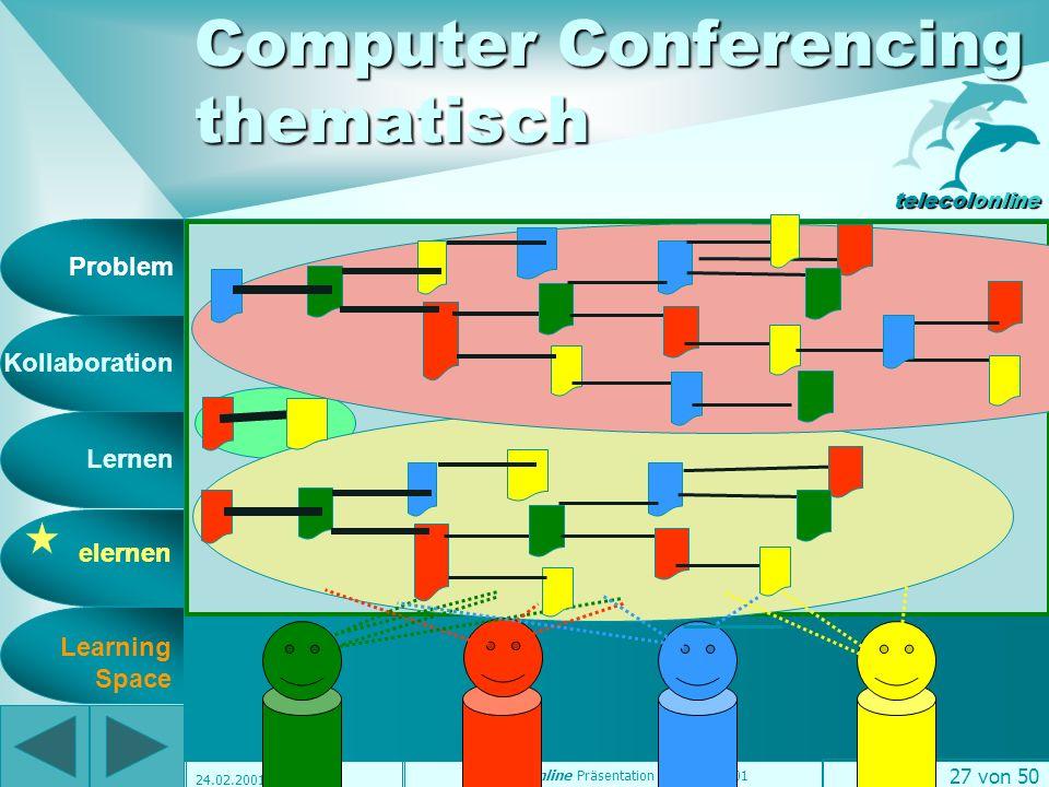Problem Kollaboration Lernen elernen telecolonline Learning Space telecol online Präsentation vom 7.2.2001 26 von 50 24.02.2001E-Mail elernen