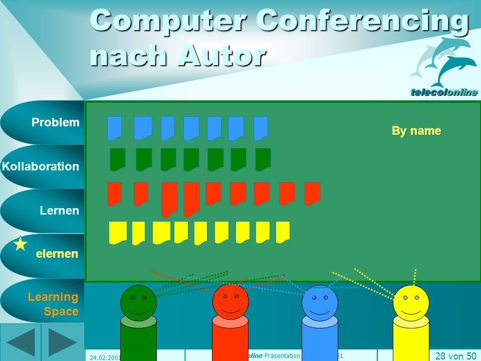 Problem Kollaboration Lernen elernen telecolonline Learning Space telecol online Präsentation vom 7.2.2001 27 von 50 24.02.2001 Computer Conferencing thematisch elernen