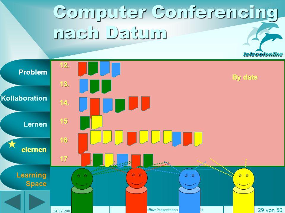 Problem Kollaboration Lernen elernen telecolonline Learning Space telecol online Präsentation vom 7.2.2001 28 von 50 24.02.2001 Computer Conferencing nach Autor elernen