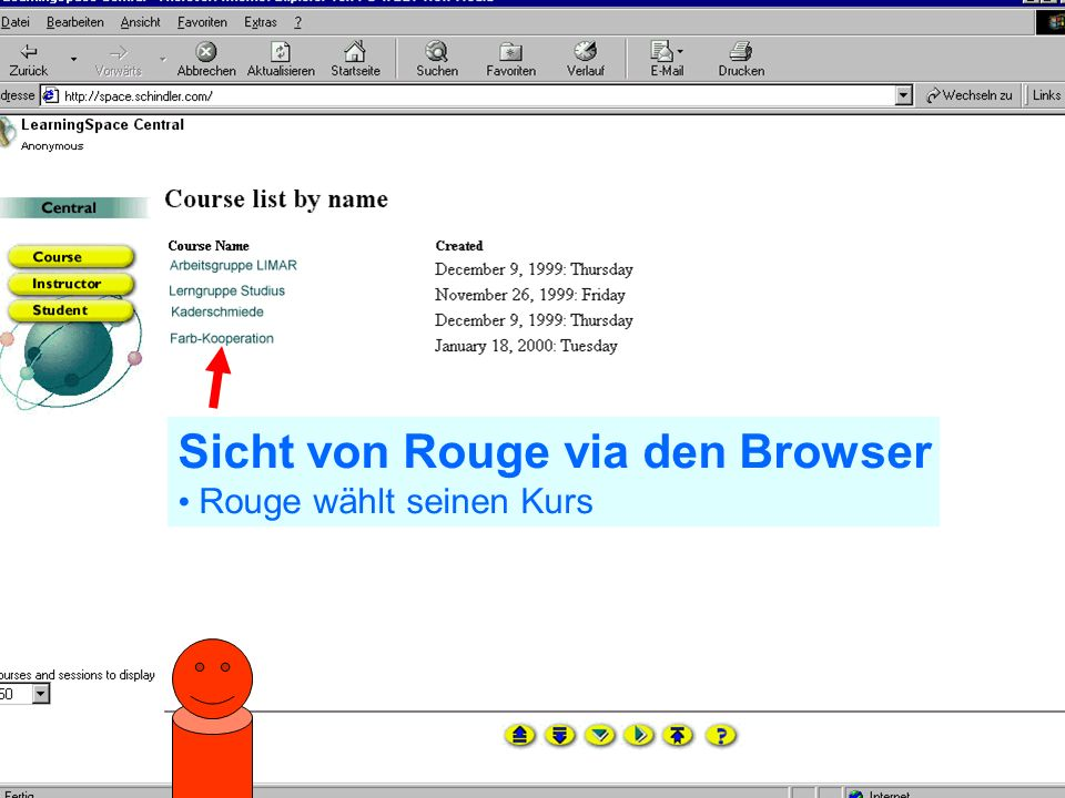 Problem Kollaboration Lernen elernen telecolonline Learning Space telecol online Präsentation vom 7.2.2001 33 von 50 24.02.2001 Learning Space auf Domino Server Learning Space Infrastruktur Domino Server Browser Notes Client Lerner liest, diskutiert, löst Aufgaben / Tests, kommuniziert etc Moderator liefert Kursmaterial, stellt Aufgaben / Tests, korrigiert, moderiert etc.