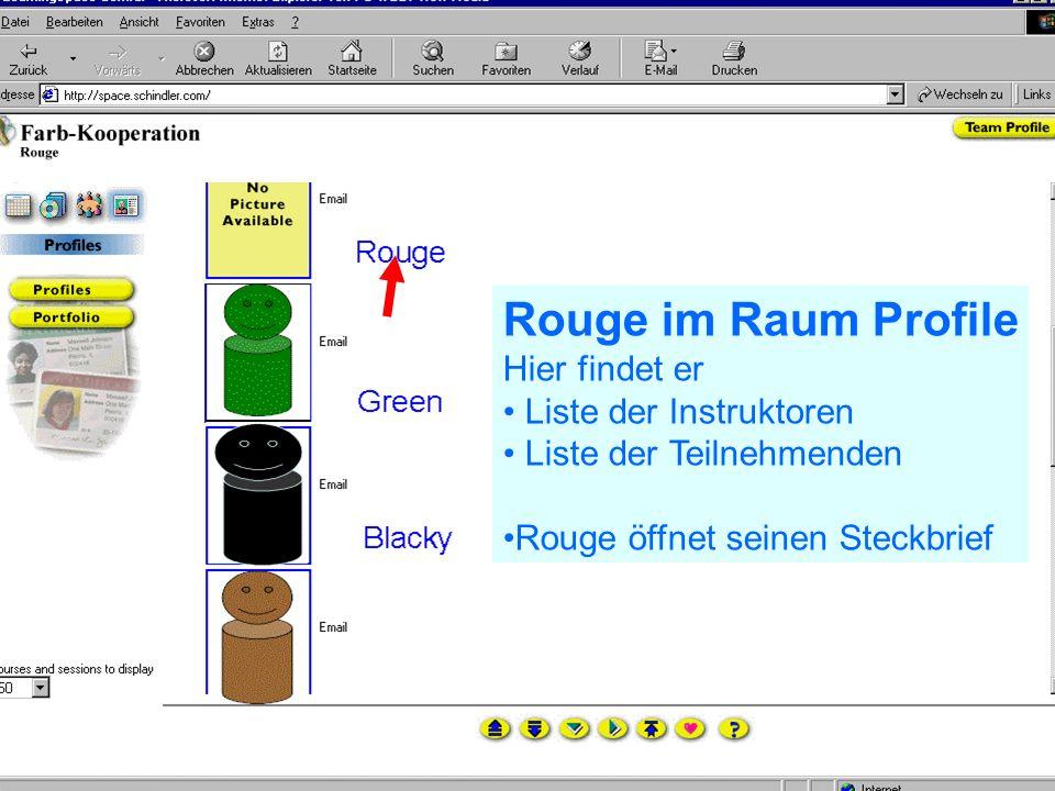 Problem Kollaboration Lernen elernen telecolonline Learning Space telecol online Präsentation vom 7.2.2001 38 von 50 24.02.2001 Rouge liest das Dokument Er geht in den Raum Profile