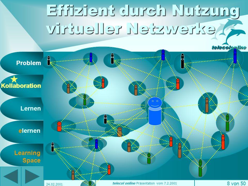 Problem Kollaboration Lernen elernen telecolonline Learning Space telecol online Präsentation vom 7.2.2001 7 von 50 24.02.2001 Arbeitsteilung im TEAM Kollaboration