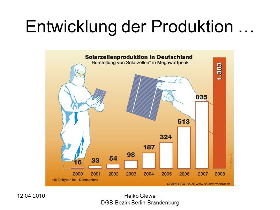 12.04.2010Heiko Glawe DGB-Bezirk Berlin-Brandenburg Entwicklung der Produktion …