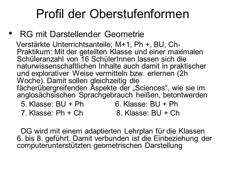 Profil der Oberstufenformen RG mit Darstellender Geometrie Verstärkte Unterrichtsanteile; M+1, Ph +, BU, Ch- Praktikum: Mit der geteilten Klasse und e