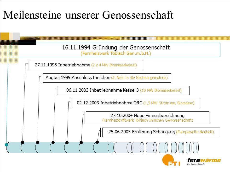 Meilensteine unserer Genossenschaft 16.11.1994 Gründung der Genossenschaft (Fernheizwerk Toblach Gen.m.b.H.) 27.11.1995 Inbetriebnahme (2 x 4 MW Bioma
