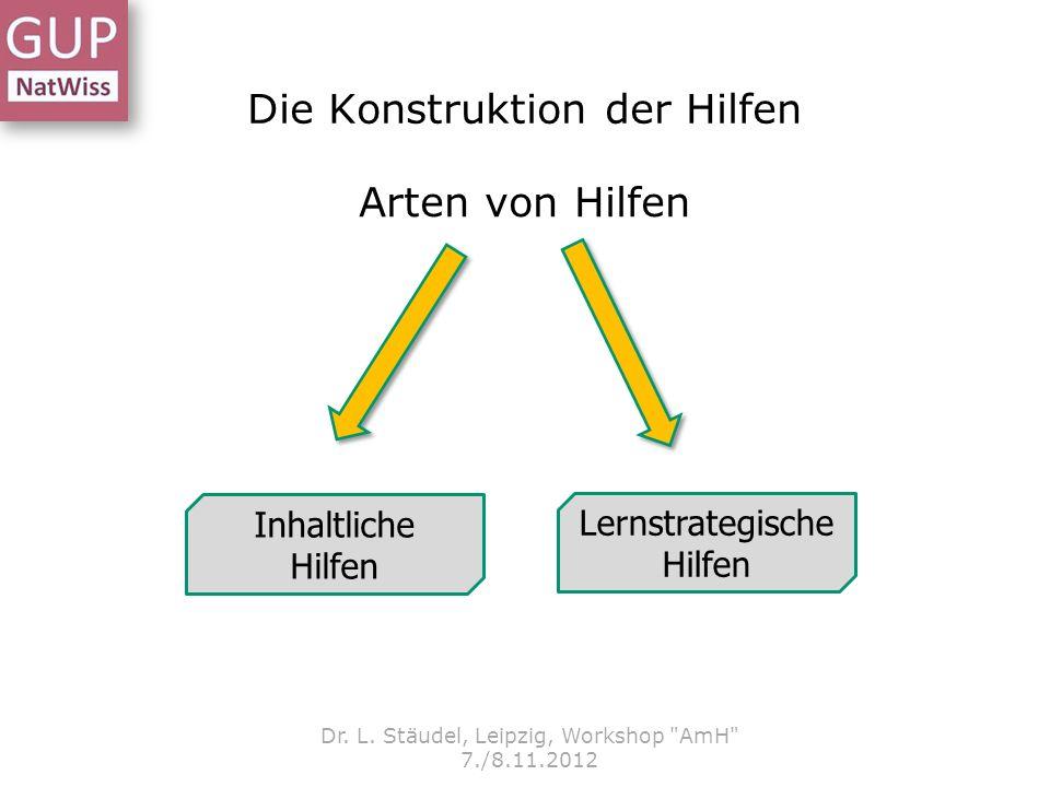 Arten von Hilfen Dr. L. Stäudel, Leipzig, Workshop