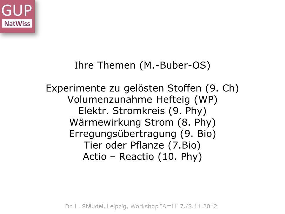 Ihre Themen (M.-Buber-OS) Experimente zu gelösten Stoffen (9. Ch) Volumenzunahme Hefteig (WP) Elektr. Stromkreis (9. Phy) Wärmewirkung Strom (8. Phy)