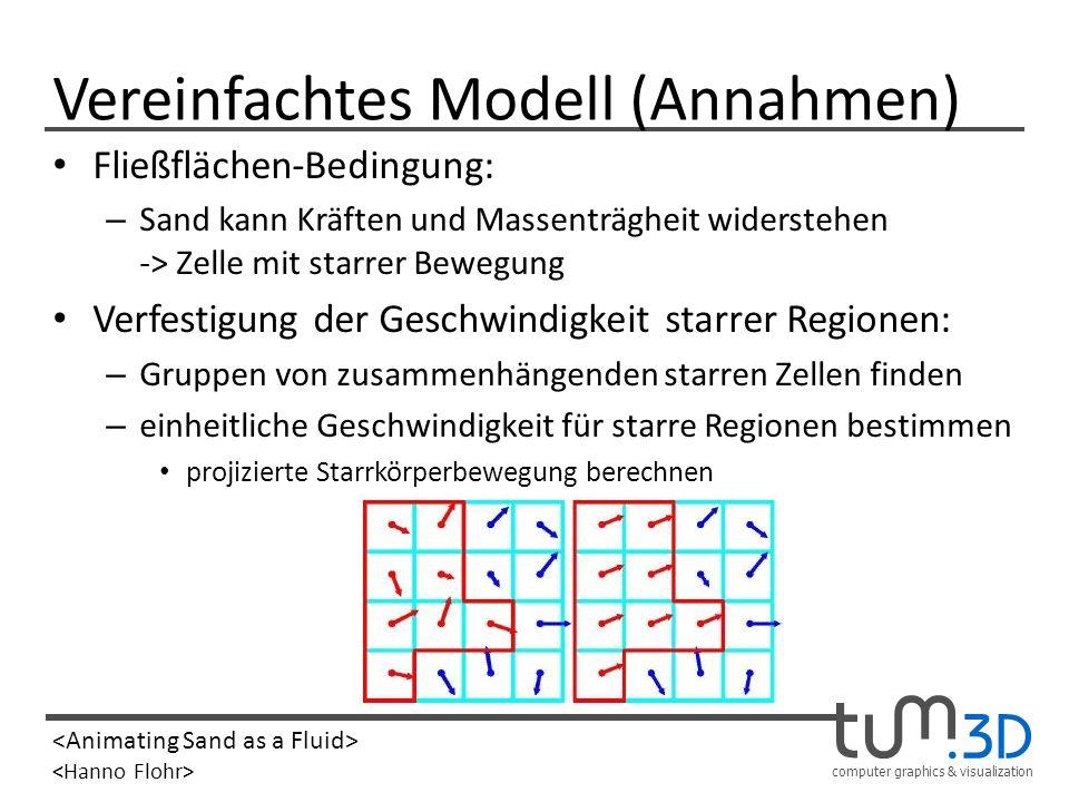 computer graphics & visualization Vereinfachtes Modell (Annahmen) Fließflächen-Bedingung: – Sand kann Kräften und Massenträgheit widerstehen -> Zelle