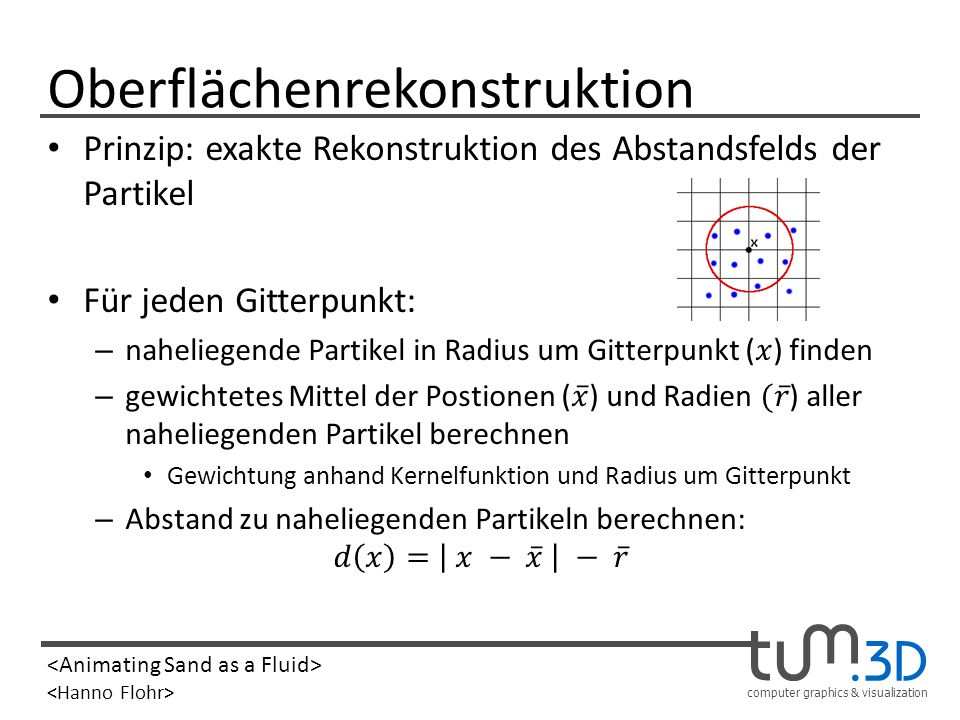 computer graphics & visualization Oberflächenrekonstruktion
