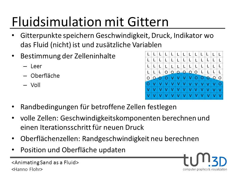 computer graphics & visualization Algorithmus (4) Partikelgeschwindigkeiten updaten – Trilineare Interpolation der Geschwindigkeit (PIC) oder Geschwindigkeitsänderung (FLIP) gemäß der 8 umliegenden Gitterpunkte zähflüssige Strömung (zB Sand): PIC reibungsfreie Strömung (zB Wasser): FLIP
