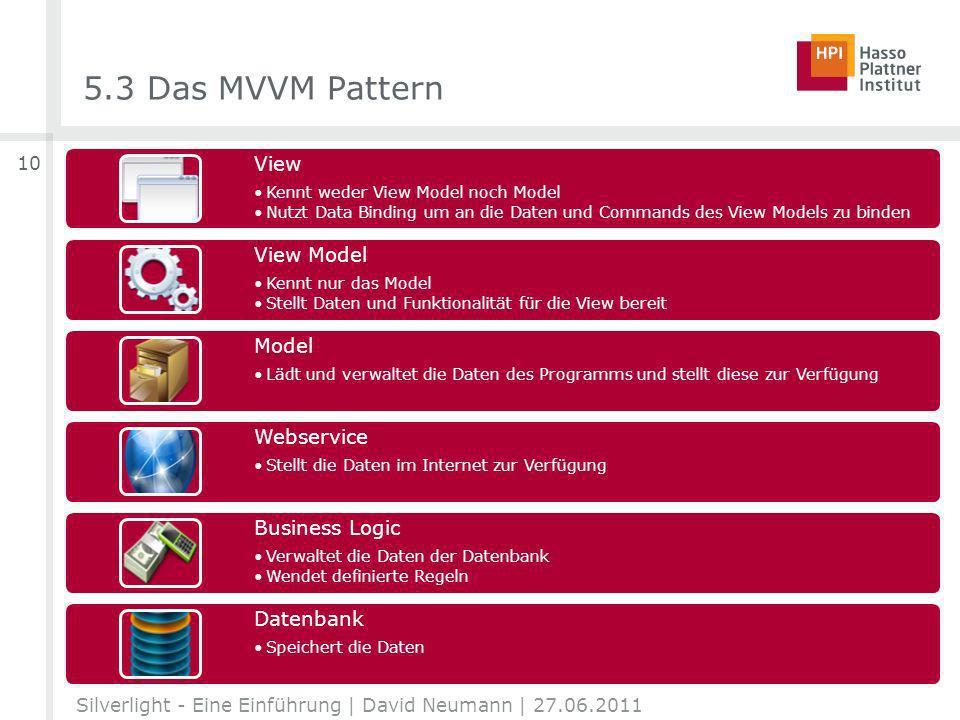 5.3 Das MVVM Pattern Silverlight - Eine Einführung | David Neumann | 27.06.2011 10 View Kennt weder View Model noch Model Nutzt Data Binding um an die