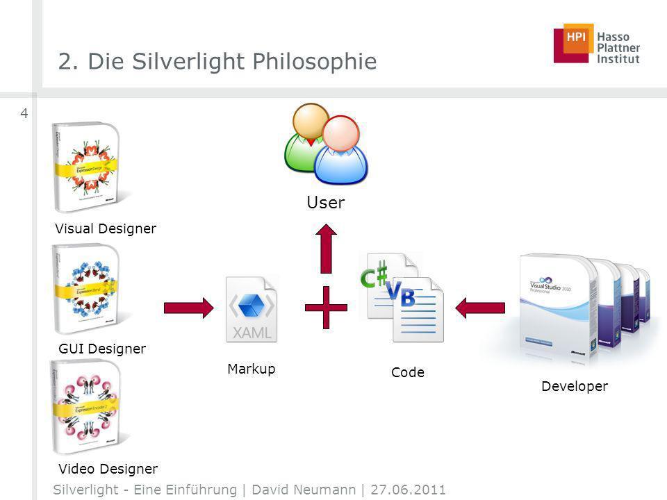 2. Die Silverlight Philosophie User Visual Designer GUI Designer Video Designer Developer Markup Code Silverlight - Eine Einführung | David Neumann |
