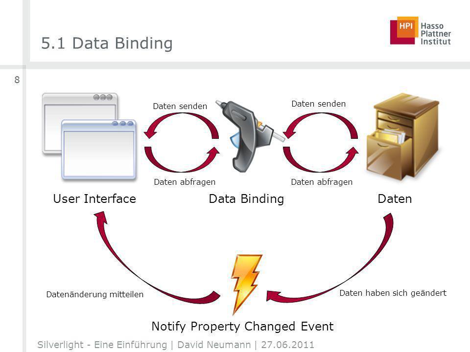 5.1 Data Binding User InterfaceData BindingDaten Daten abfragen Daten senden Daten abfragen Daten haben sich geändert Datenänderung mitteilen Notify Property Changed Event Silverlight - Eine Einführung | David Neumann | 27.06.2011 8