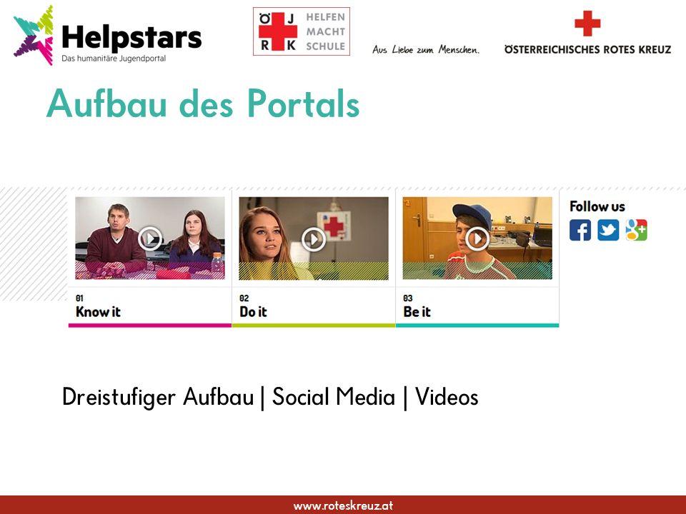 www.roteskreuz.at Aufbau des Portals Dreistufiger Aufbau | Social Media | Videos