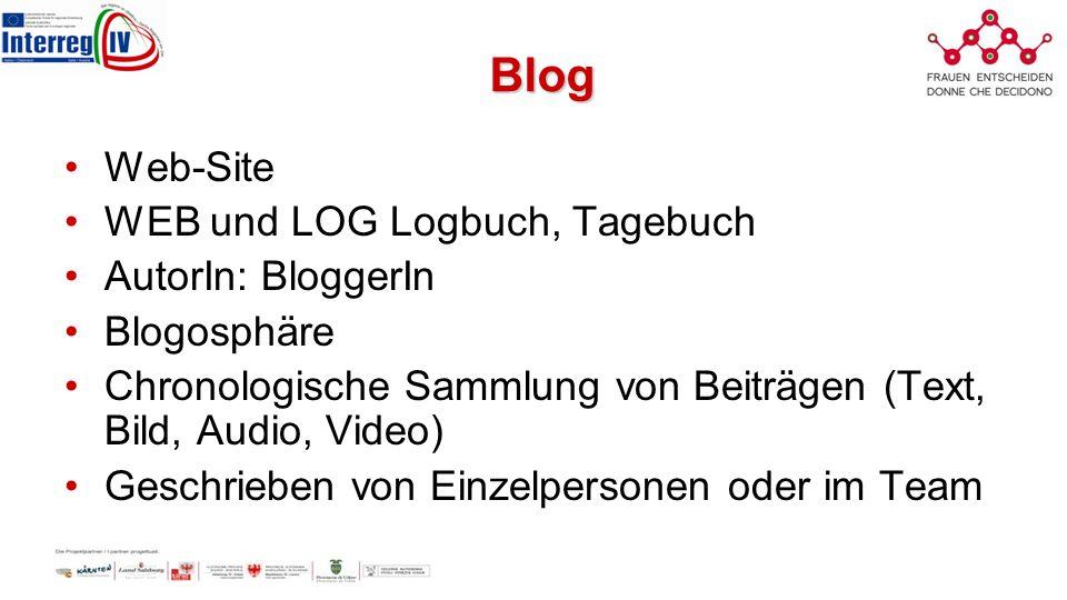 Blog Web-Site WEB und LOG Logbuch, Tagebuch AutorIn: BloggerIn Blogosphäre Chronologische Sammlung von Beiträgen (Text, Bild, Audio, Video) Geschrieben von Einzelpersonen oder im Team