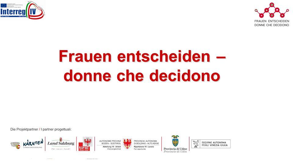 Das Projekt Projekt-Programm: Interreg IVa Italien-Österreich Projektpartnerinnen: Kärnten, Salzburg, Tirol, Südtirol, Udine und Friaul-Julisch-Ventien Ziel: Stärkung von Frauen in Entscheidungspositionen und somit die Erhöhung der Beteiligungsquoten von Frauen in Entscheidungspositionen und -gremien mittels digitaler Vernetzung Schwerpunkte: –e-Plattform: grenzüberschreitender, virtueller Kompetenzaufbau mit dem Expertinnenwissen sichtbar gemacht, auf der Plattform gebündelt und interaktiv und digital ausgetauscht wird –Kompetenzaufbau: Social Media und Einsatz für die Karriereentwicklung