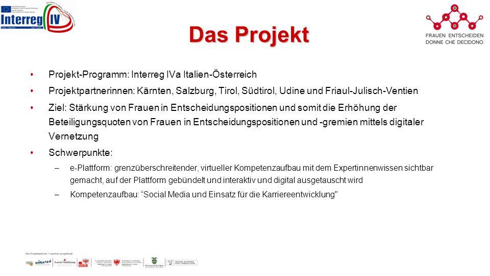 Das Projekt Projekt-Programm: Interreg IVa Italien-Österreich Projektpartnerinnen: Kärnten, Salzburg, Tirol, Südtirol, Udine und Friaul-Julisch-Ventie
