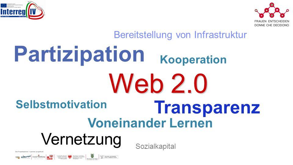 Web 2.0 Partizipation Transparenz Selbstmotivation Vernetzung Bereitstellung von Infrastruktur Voneinander Lernen Sozialkapital Kooperation