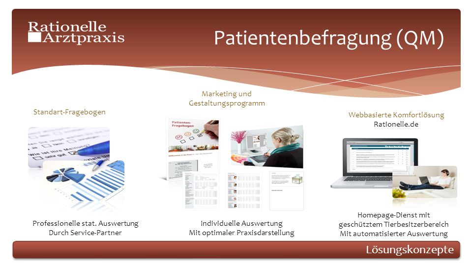 Patientenbefragung (QM) Standart-Fragebogen Lösungskonzepte Marketing und Gestaltungsprogramm Webbasierte Komfortlösung Rationelle.de Professionelle stat.