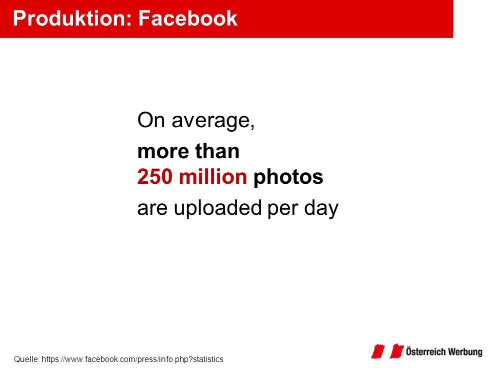 Quelle: https://www.facebook.com/press/info.php?statistics Produktion: Facebook On average, more than 250 million photos are uploaded per day