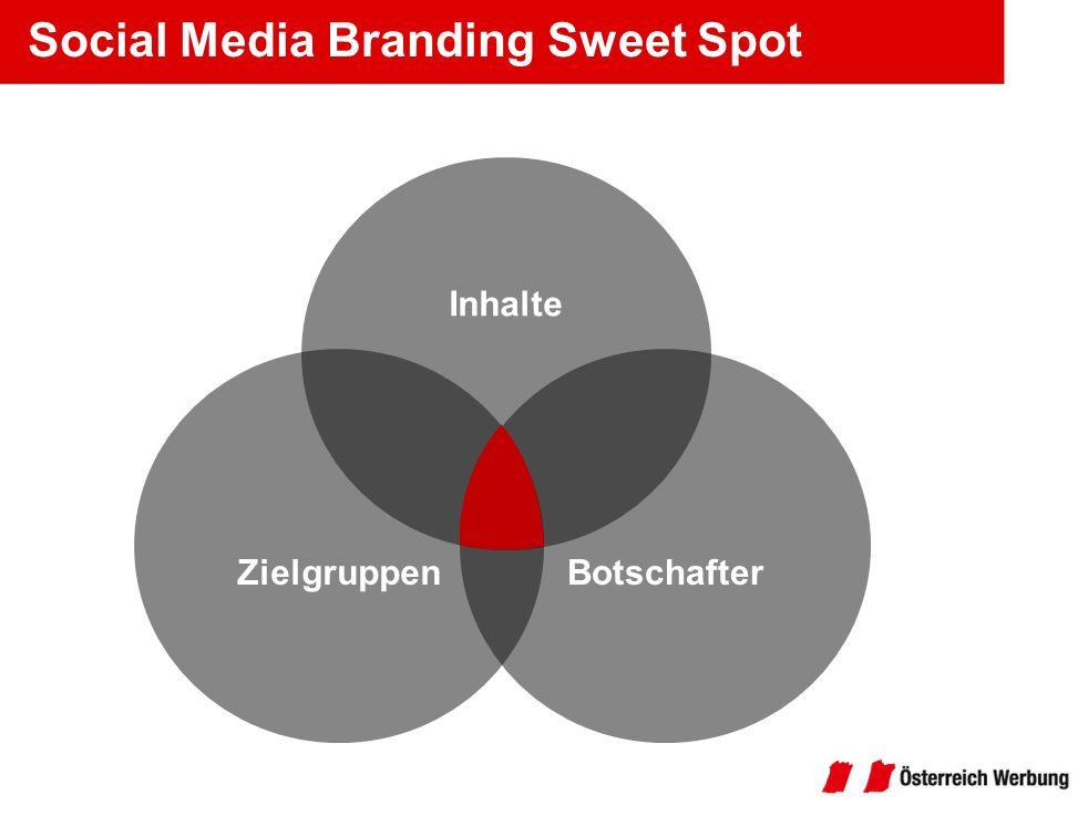 Social Media Branding Sweet Spot BotschafterZielgruppen Inhalte