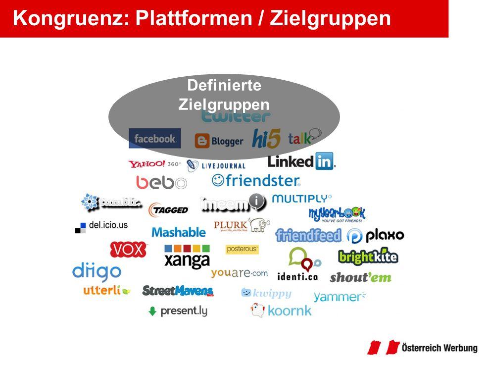Kongruenz: Plattformen / Zielgruppen Definierte Zielgruppen