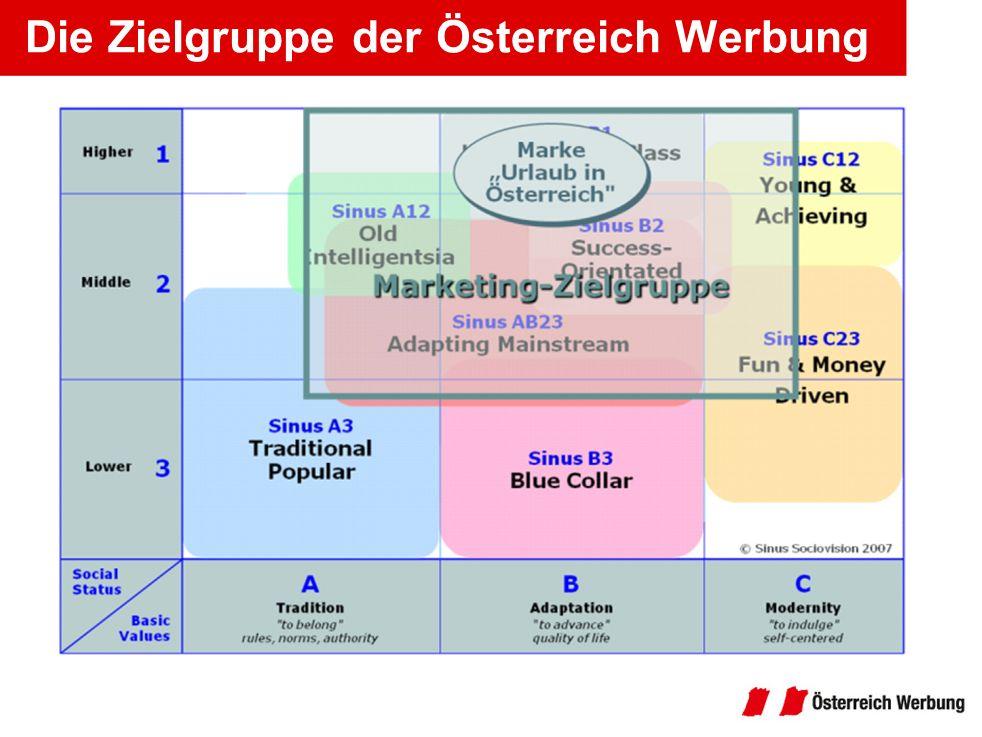 Die Zielgruppe der Österreich Werbung