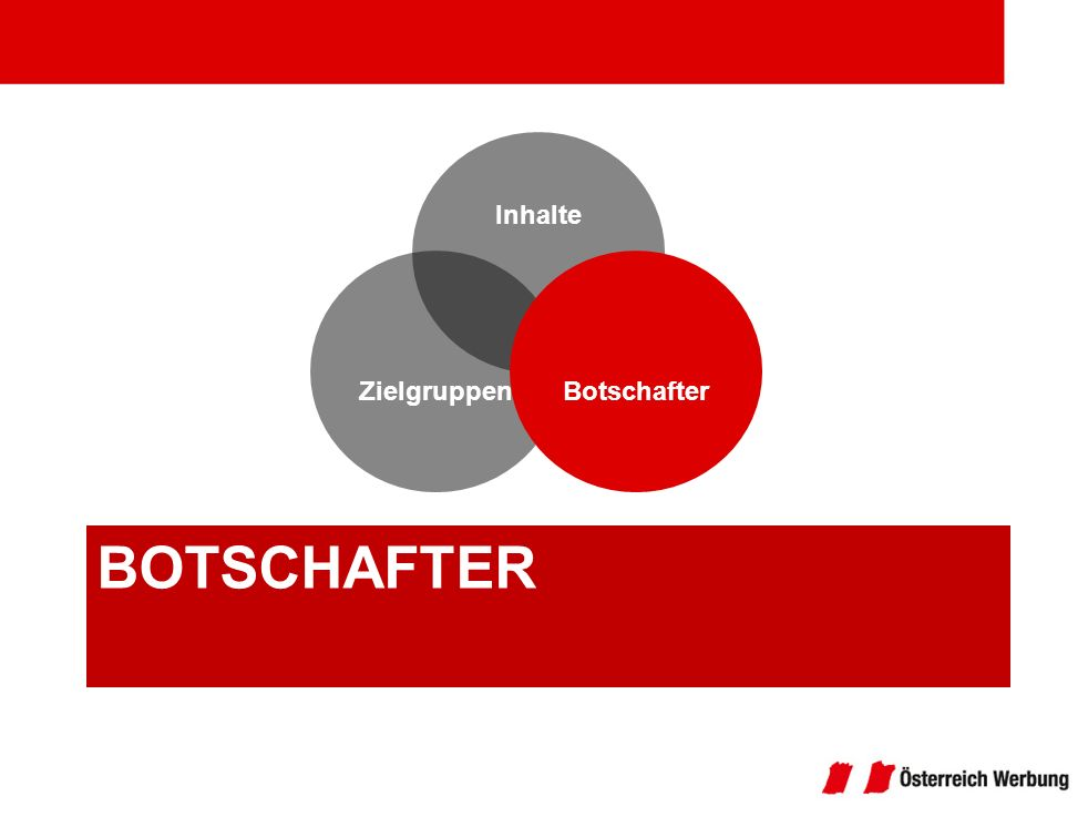 BOTSCHAFTER Zielgruppen Inhalte Botschafter
