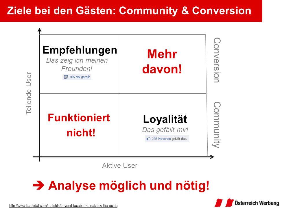 Ziele bei den Gästen: Community & Conversion http://www.baekdal.com/insights/beyond-facebook-analytics-the-guide Teilende User Empfehlungen Das zeigic