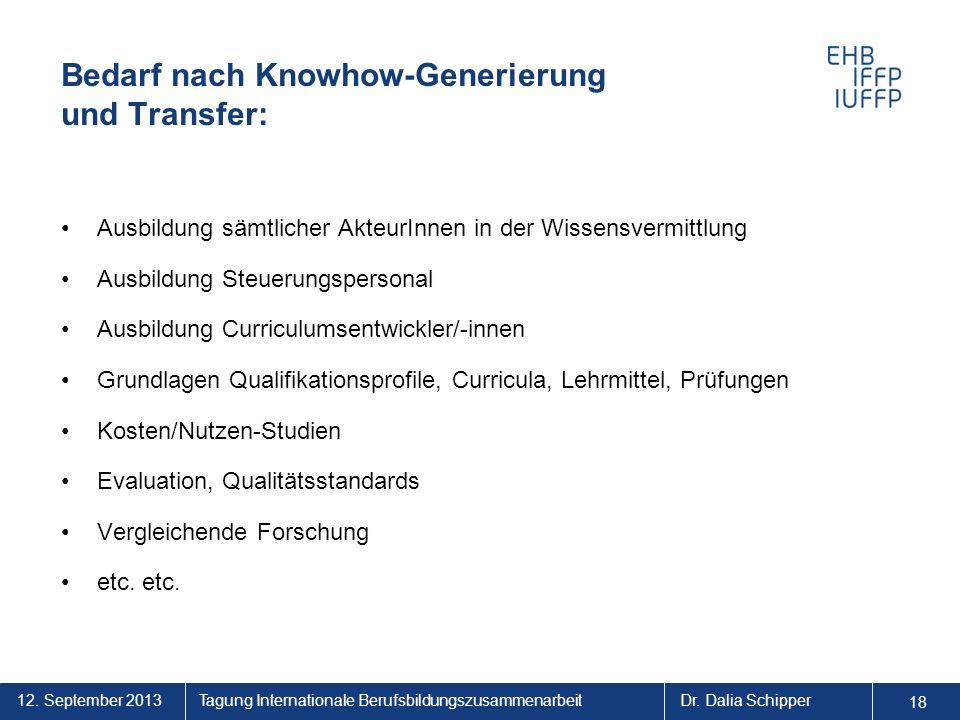 12. September 2013 18 Tagung Internationale BerufsbildungszusammenarbeitDr. Dalia Schipper Bedarf nach Knowhow-Generierung und Transfer: Ausbildung sä