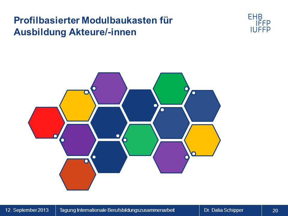 12. September 2013 20 Tagung Internationale BerufsbildungszusammenarbeitDr. Dalia Schipper Profilbasierter Modulbaukasten für Ausbildung Akteure/-inne
