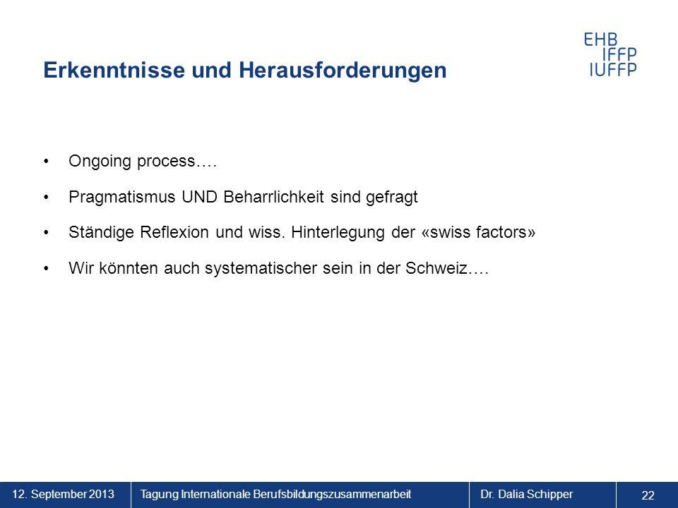 12. September 2013 22 Tagung Internationale BerufsbildungszusammenarbeitDr. Dalia Schipper Erkenntnisse und Herausforderungen Ongoing process…. Pragma