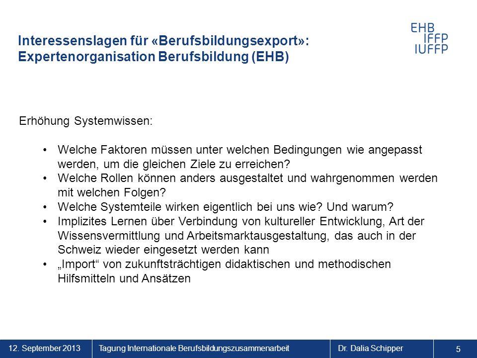 12. September 2013 5 Tagung Internationale BerufsbildungszusammenarbeitDr. Dalia Schipper 55 Erhöhung Systemwissen: Welche Faktoren müssen unter welch