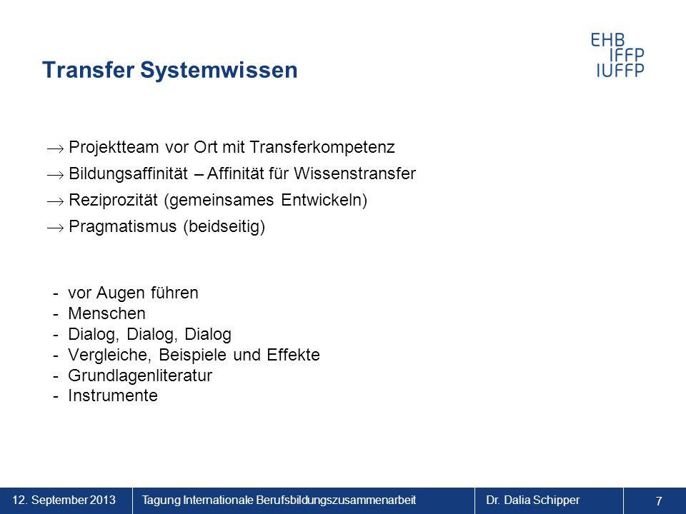 12. September 2013 7 Tagung Internationale BerufsbildungszusammenarbeitDr. Dalia Schipper - vor Augen führen - Menschen - Dialog, Dialog, Dialog - Ver