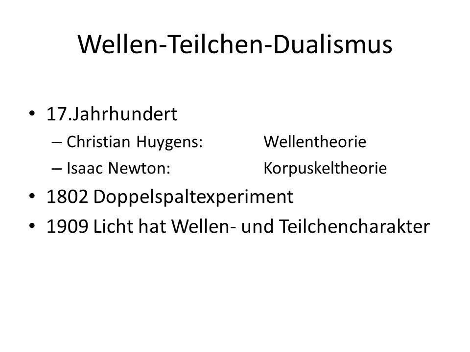 Wellen-Teilchen-Dualismus 17.Jahrhundert – Christian Huygens: Wellentheorie – Isaac Newton:Korpuskeltheorie 1802 Doppelspaltexperiment 1909 Licht hat