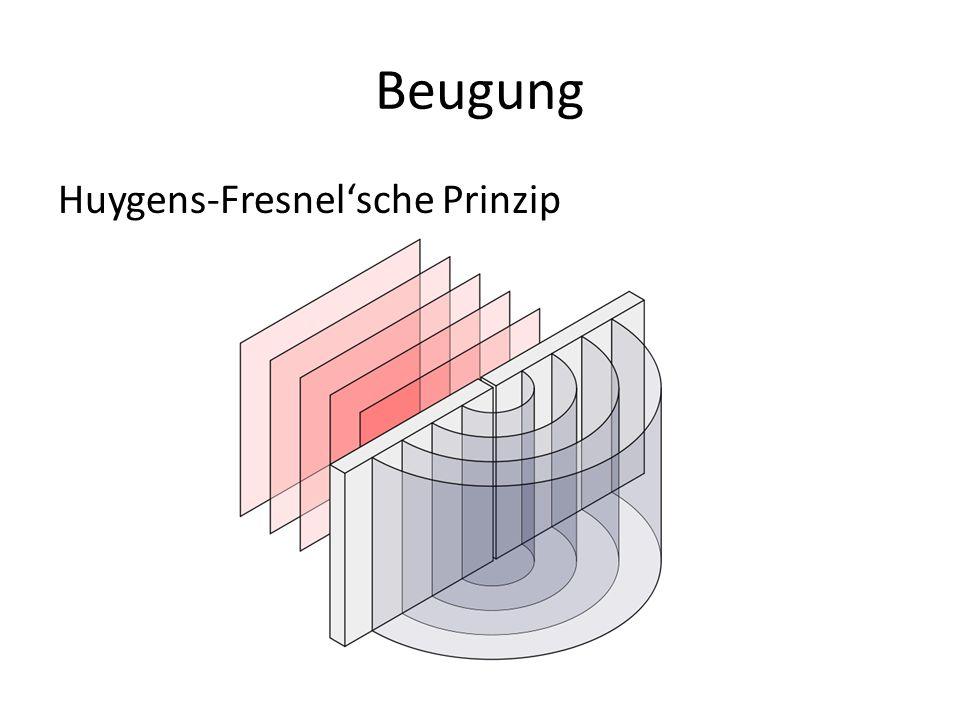 Beugung Huygens-Fresnelsche Prinzip