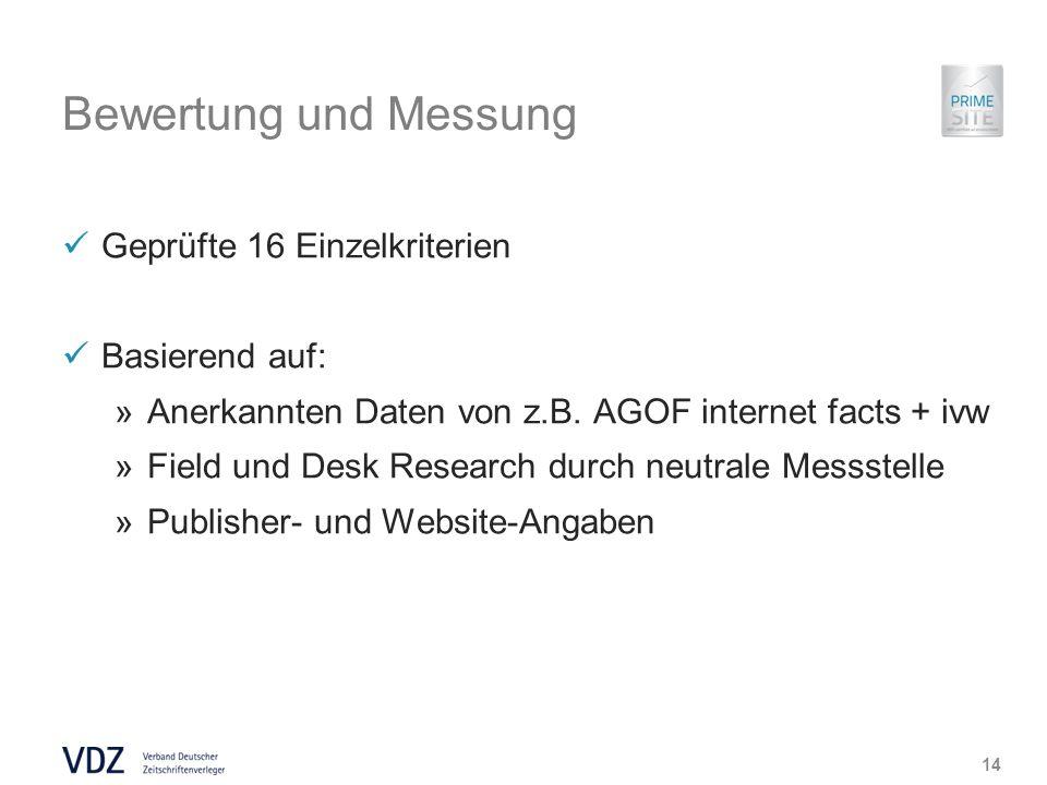 Bewertung und Messung Geprüfte 16 Einzelkriterien Basierend auf: »Anerkannten Daten von z.B.