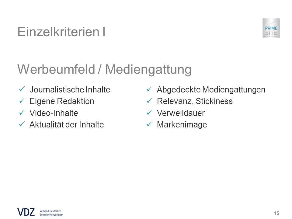 Einzelkriterien I Werbeumfeld / Mediengattung 15 Journalistische Inhalte Eigene Redaktion Video-Inhalte Aktualität der Inhalte Abgedeckte Mediengattungen Relevanz, Stickiness Verweildauer Markenimage