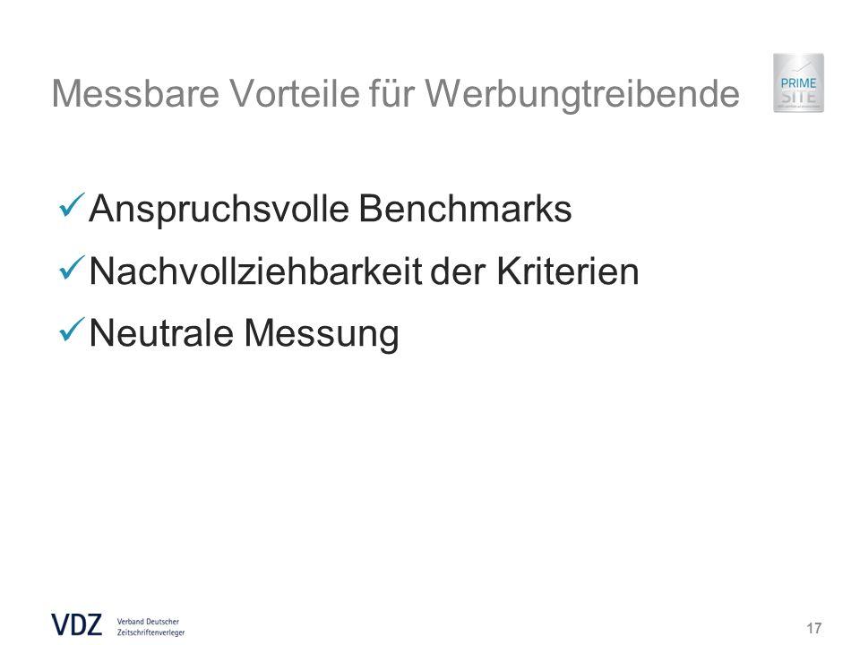 Messbare Vorteile für Werbungtreibende Anspruchsvolle Benchmarks Nachvollziehbarkeit der Kriterien Neutrale Messung 17