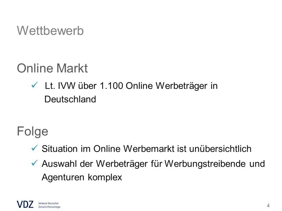Wettbewerb Online Markt Lt.