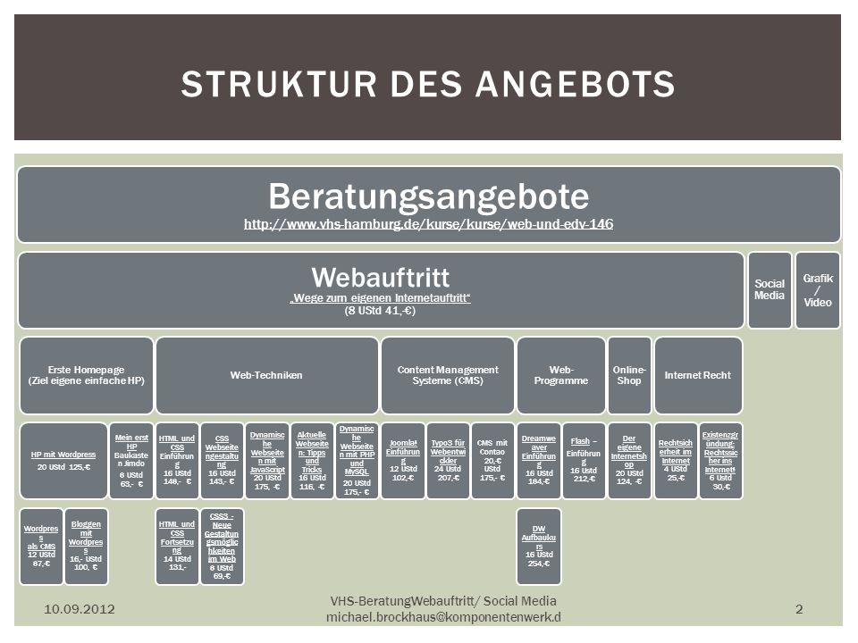 Beratungsangebote http://www.vhs-hamburg.de/kurse/kurse/web-und-edv-146 http://www.vhs-hamburg.de/kurse/kurse/web-und-edv-146 Webauftritt Wege zum eig