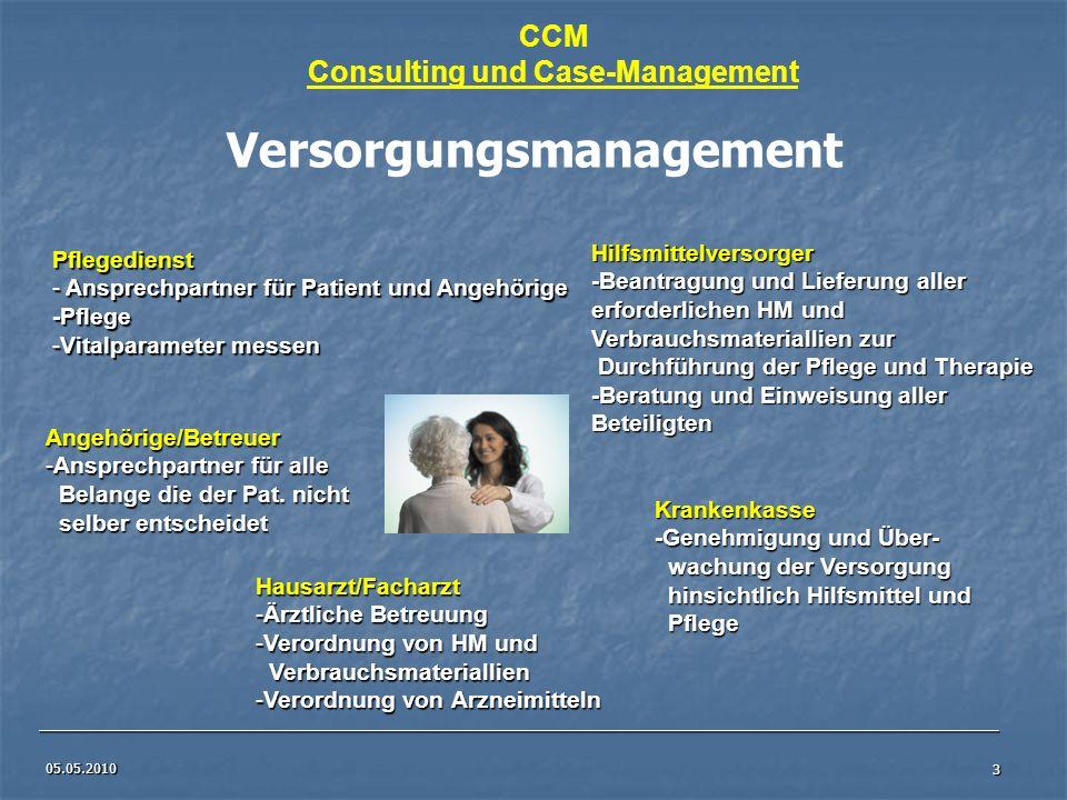 05.05.2010 3 CCM Consulting und Case-Management Versorgungsmanagement Hausarzt/Facharzt -Ärztliche Betreuung -Verordnung von HM und Verbrauchsmaterial