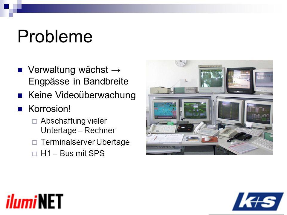 Probleme Verwaltung wächst Engpässe in Bandbreite Keine Videoüberwachung Korrosion.