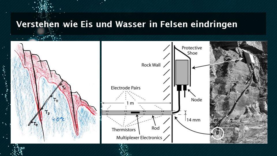 Verstehen wie Eis und Wasser in Felsen eindringen