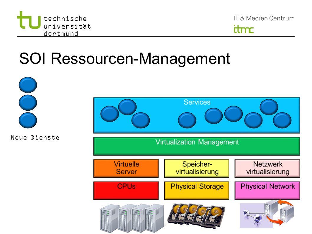 technische universität dortmund SOI Ressourcen-Management Neue Dienste