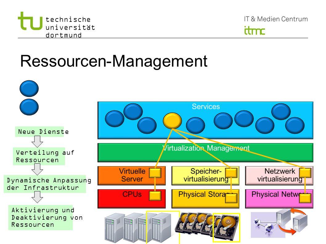 technische universität dortmund Ressourcen-Management Neue Dienste Verteilung auf Ressourcen Dynamische Anpassung der Infrastruktur Aktivierung und De