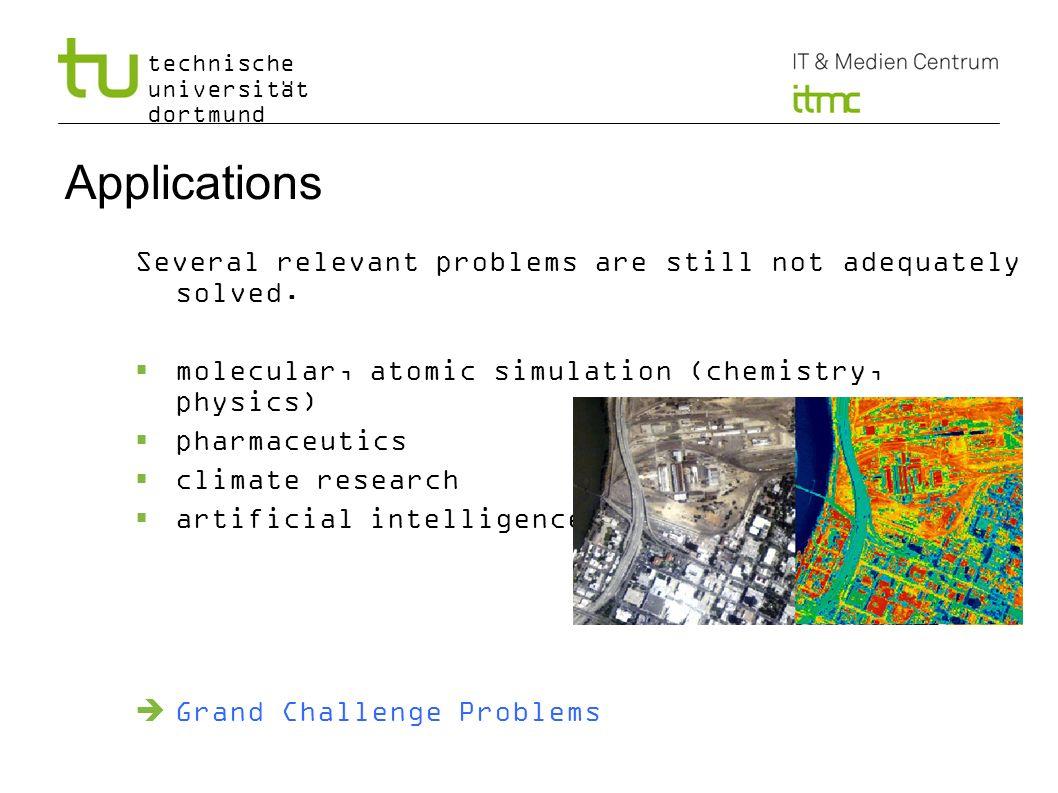 technische universität dortmund Applications Several relevant problems are still not adequately solved. molecular, atomic simulation (chemistry, physi