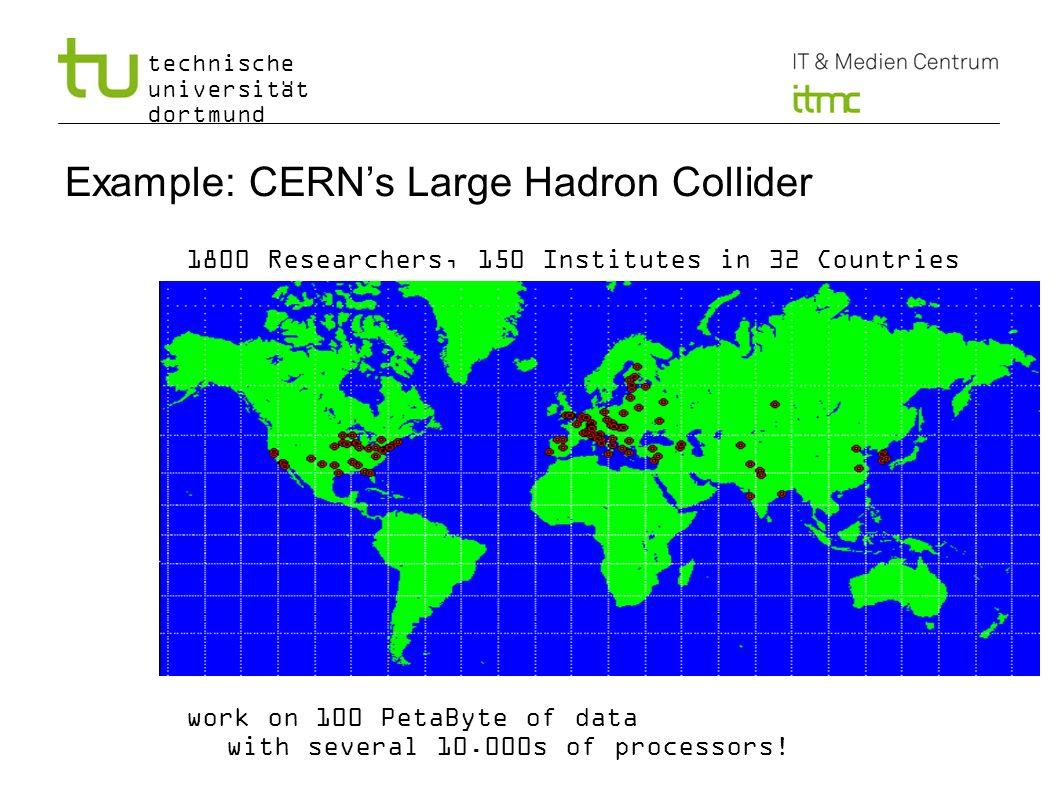 technische universität dortmund Example: CERNs Large Hadron Collider 1800 Researchers, 150 Institutes in 32 Countries work on 100 PetaByte of data wit